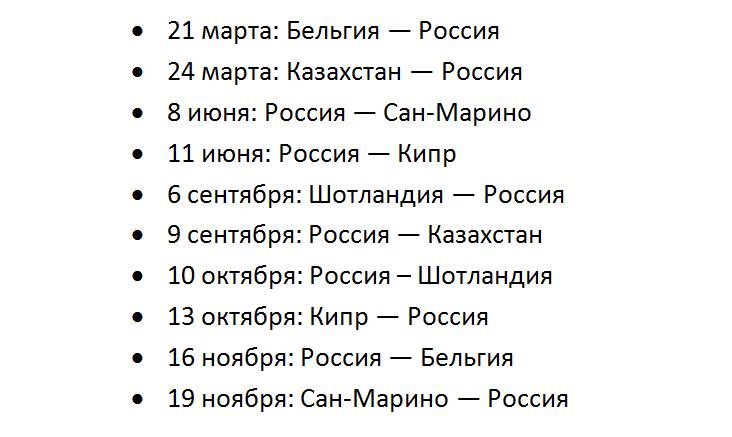 Матчи сборной России на отборочном турнире ЕВРО-2020