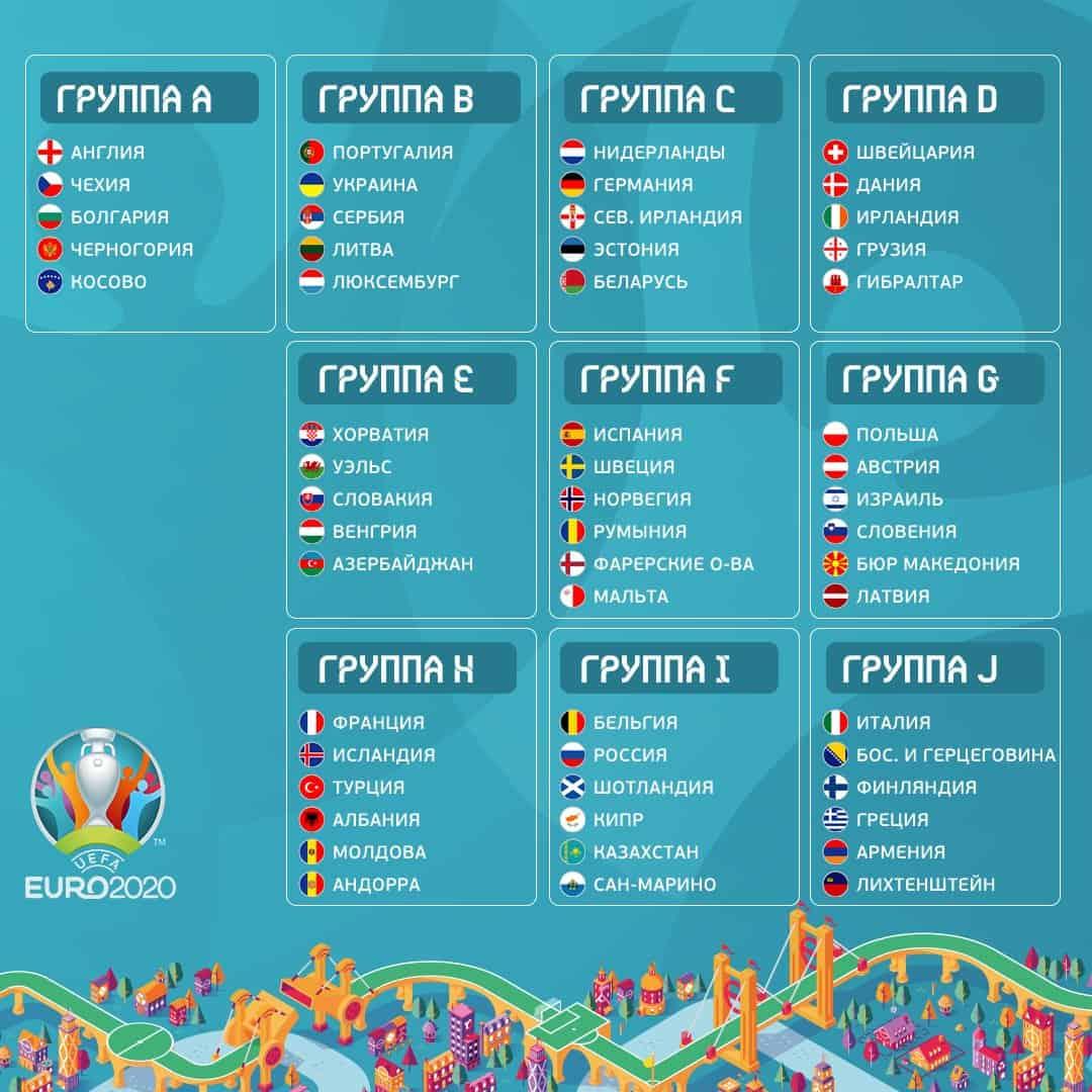 Отборочный турнир ЕВРО-2020