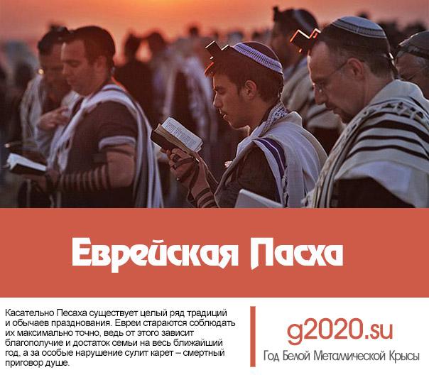 Еврейская Пасха в 2020 году