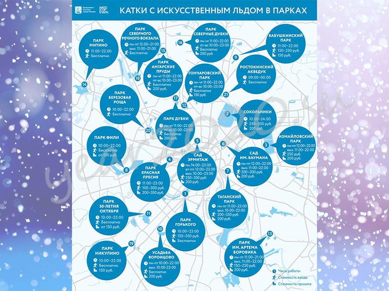 Новогодние представления для детей 2019-2020 Москва, афиша