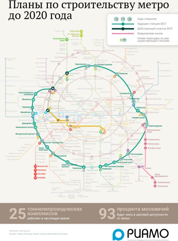 карта метро москвы 2020 с новыми станциями диаметр